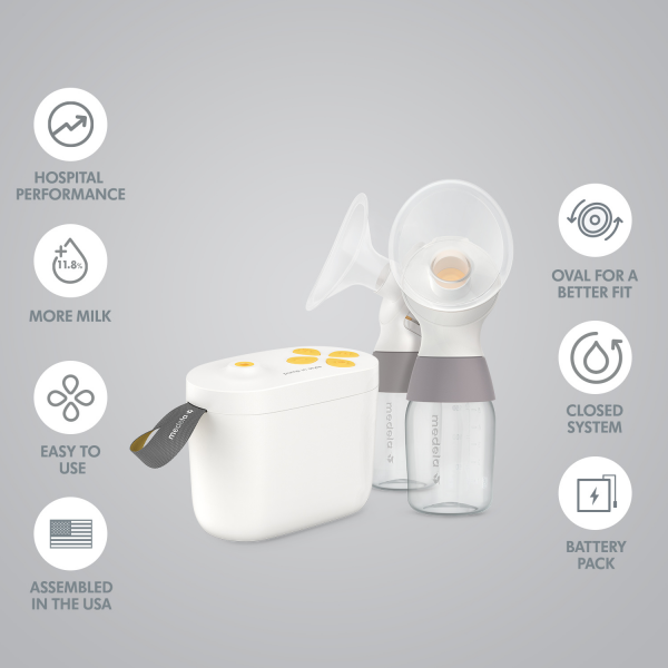 Medela Pump in Style with MaxFlow insurance set infographic