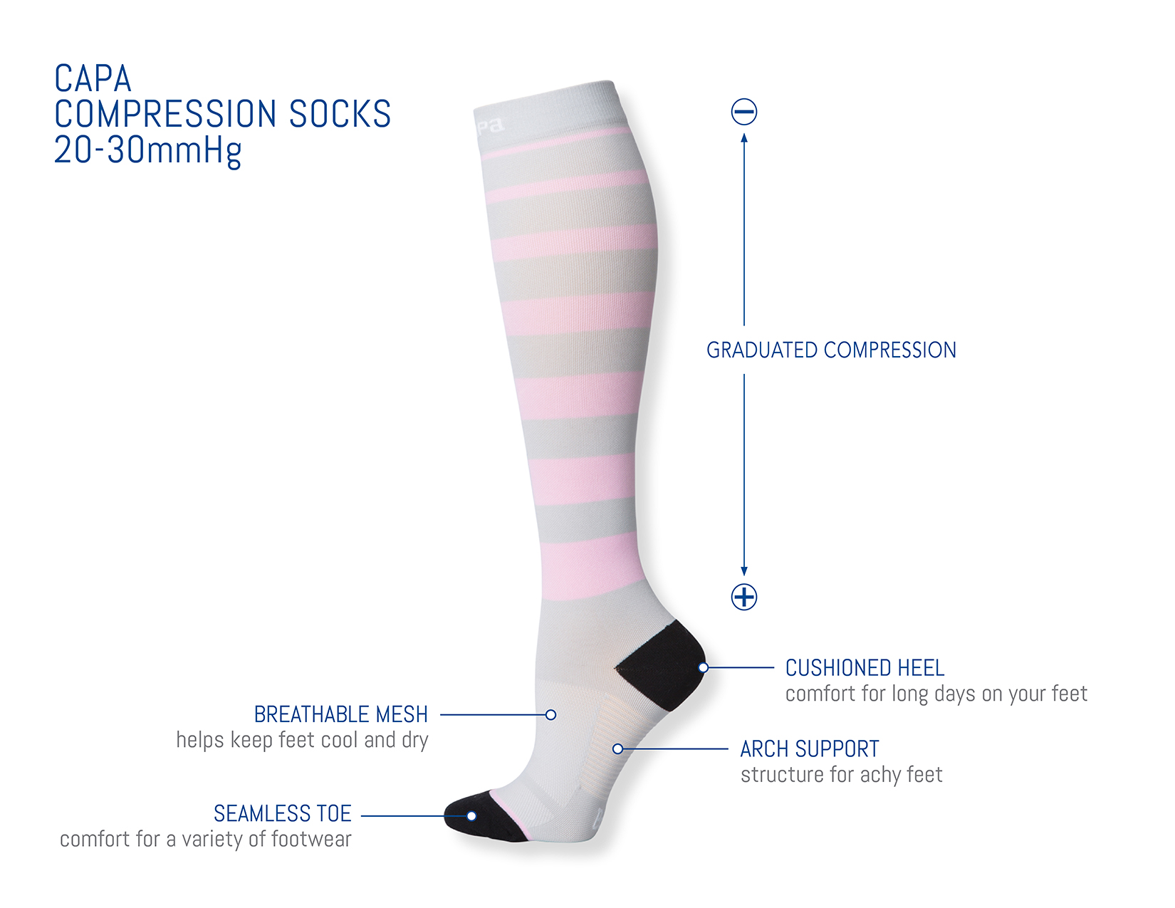 Capa Maternity Compression Socks Features