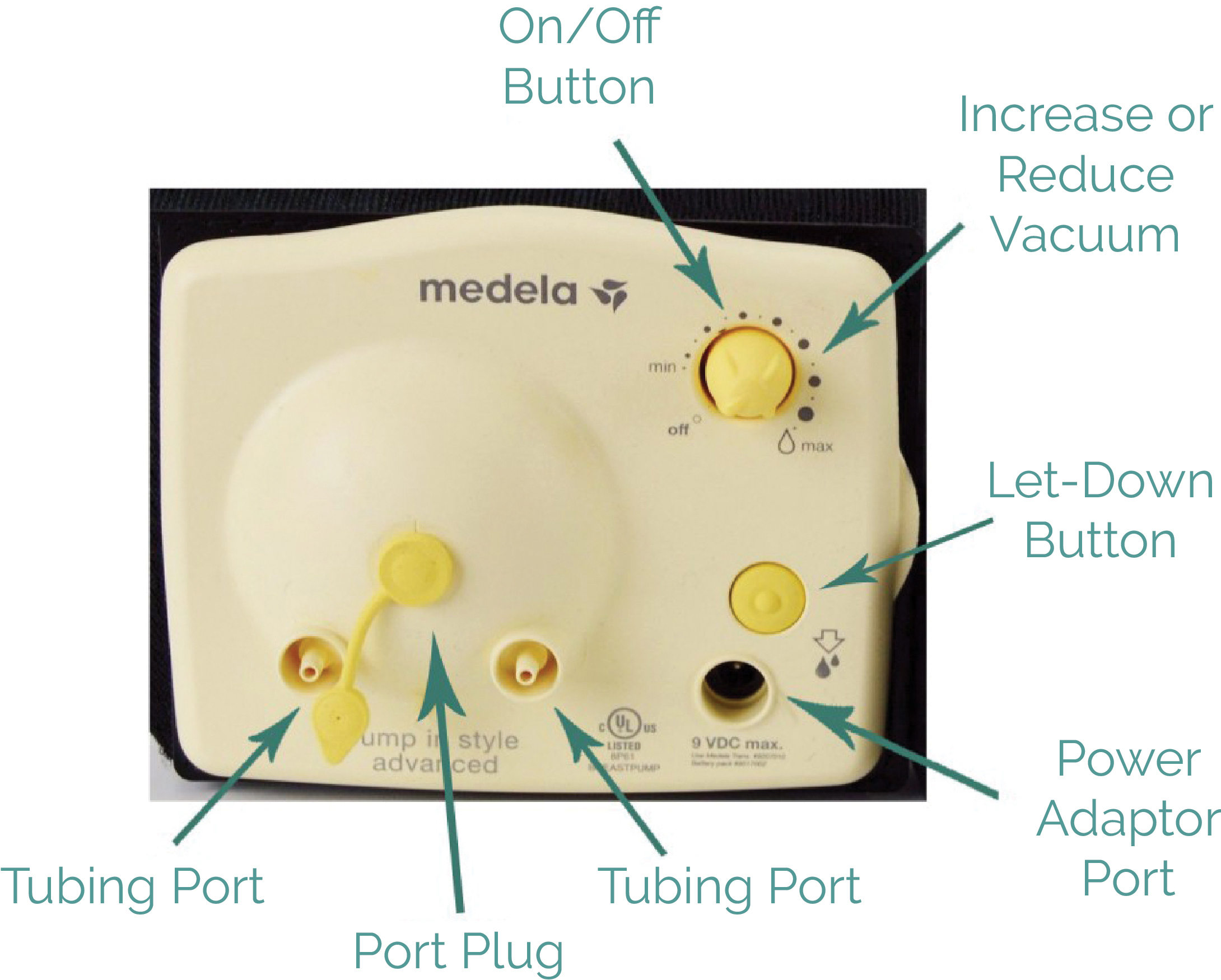 Medela Advanced Personal Double Breast Pump Diagram