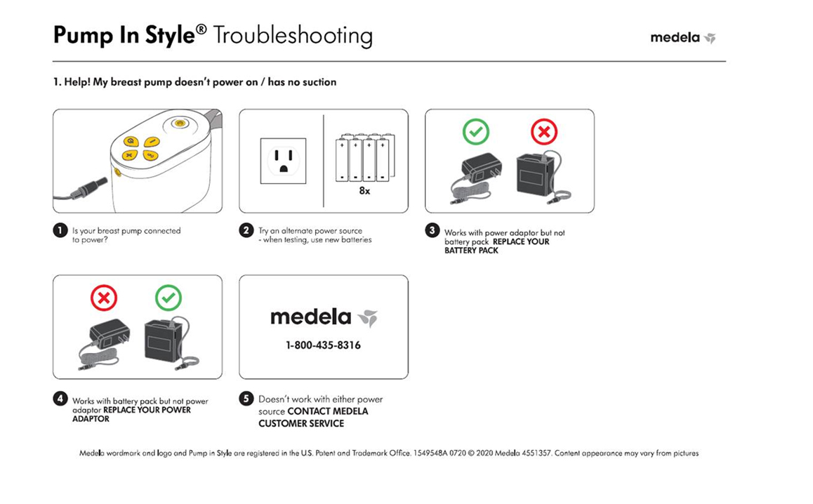 Medela Pump in Style No Power Infographic