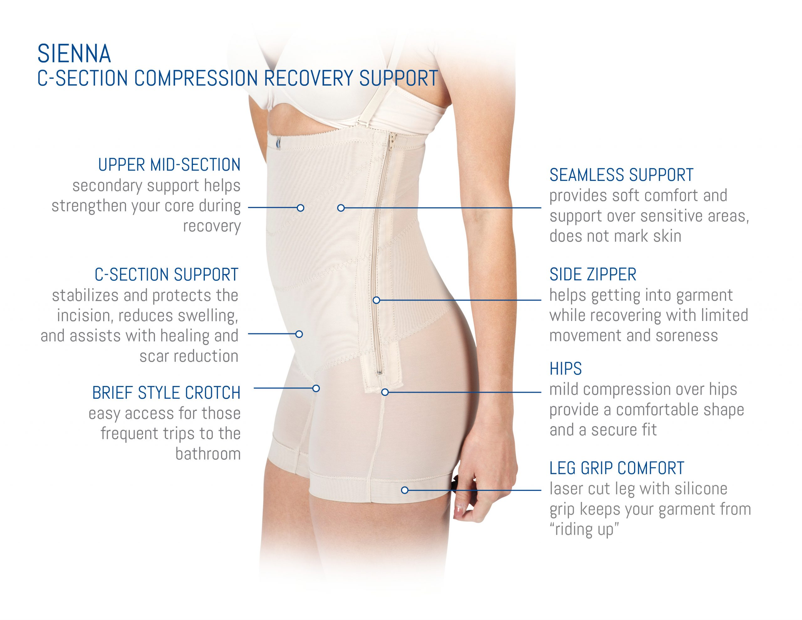 Sienna C-Section Recovery Garment Features